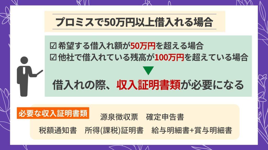 プロミスで50万円以上借入れる場合の必要書類