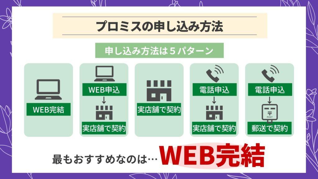 プロミスを申し込むならWEB完結がおすすめ!